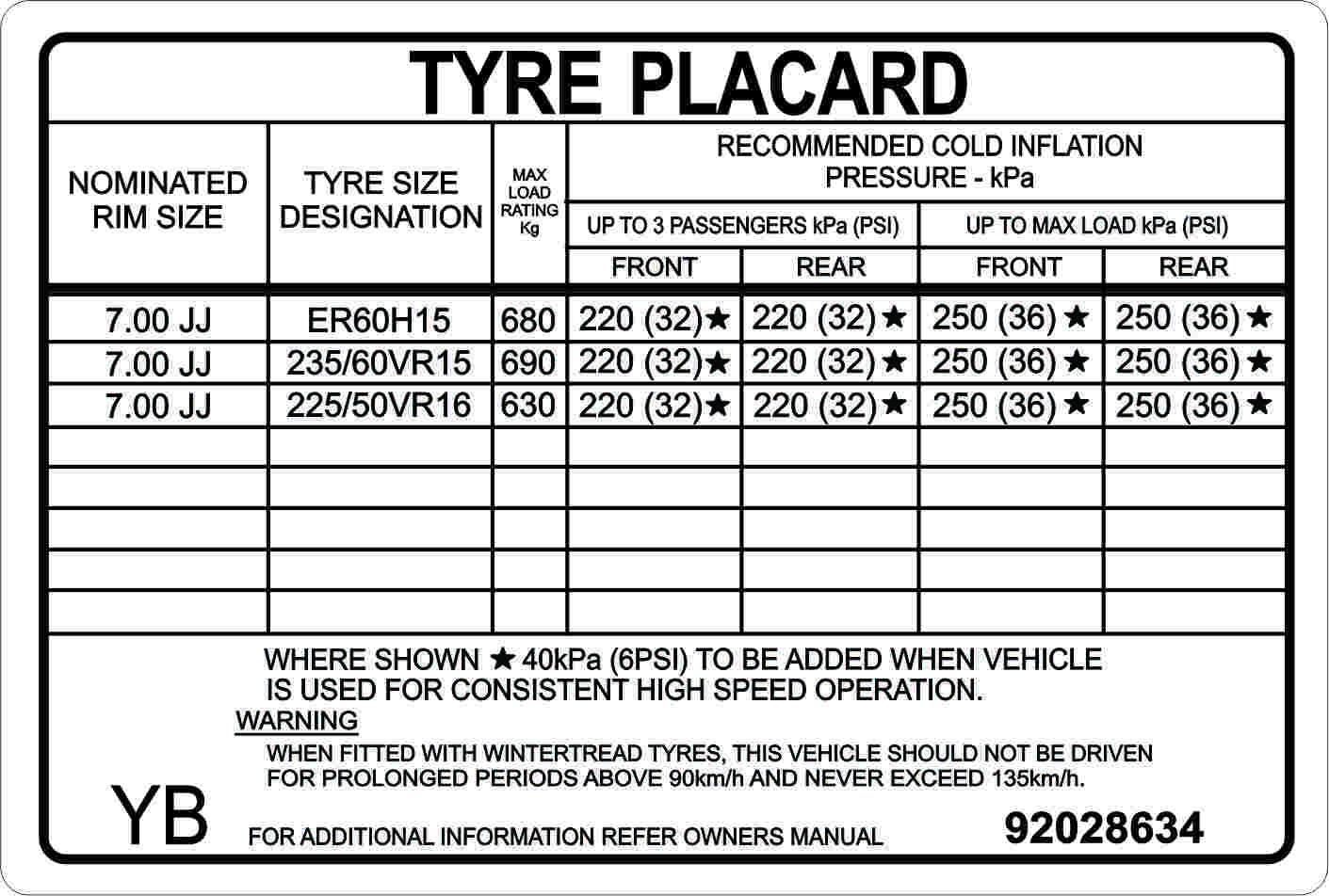 Hdt Vk Group A Tyre Placard Hdt Special Vehicles Hdt